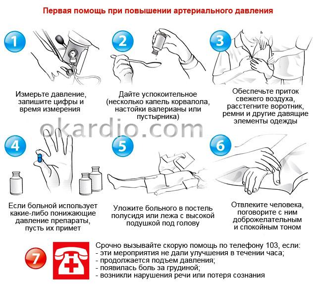 Как понизить в домашних условиях сердечное давление