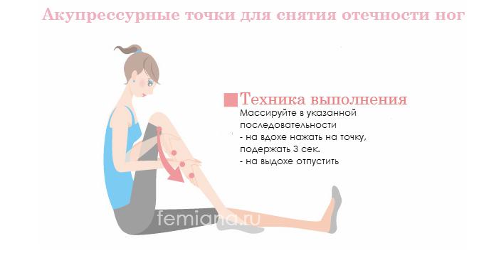 как быстро снять опухоль при артрите