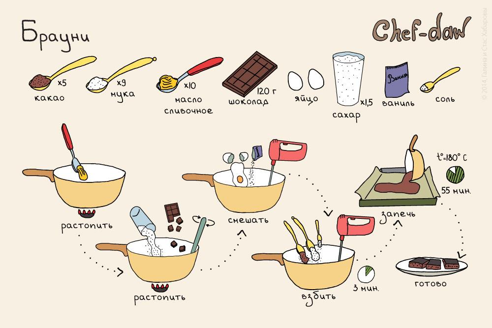 Рецепты ежики из фарша с рисом на пару