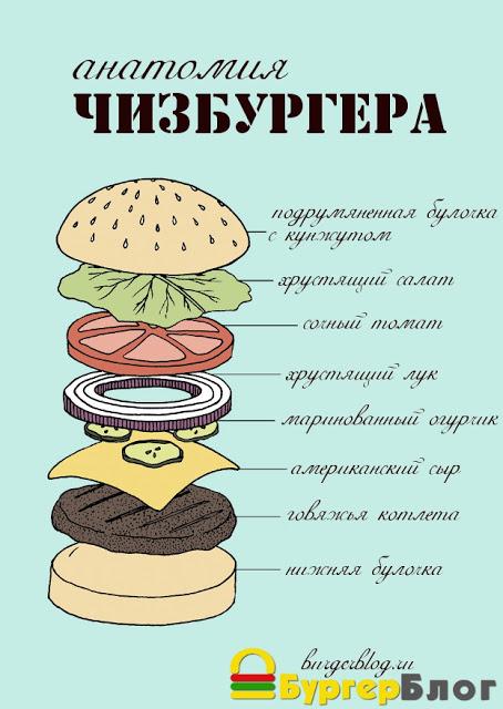 Пирожки с готовым тестом рецепт с фото Как готовят бургеры в Бургер Кинг фоторепортаж - Станислав.