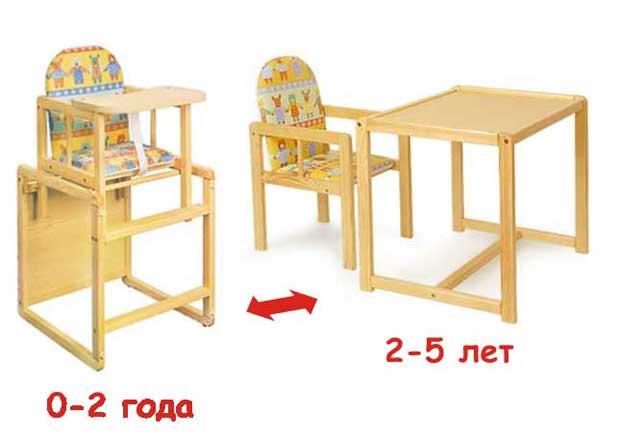 Детские столики для кормления сделать своими руками
