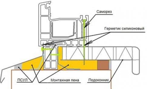 Установка пластикового подоконника своими руками на балконе видео