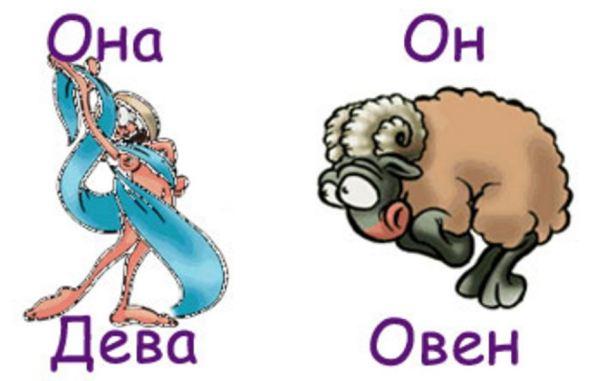 Сексуальный гороскоп овен женщи