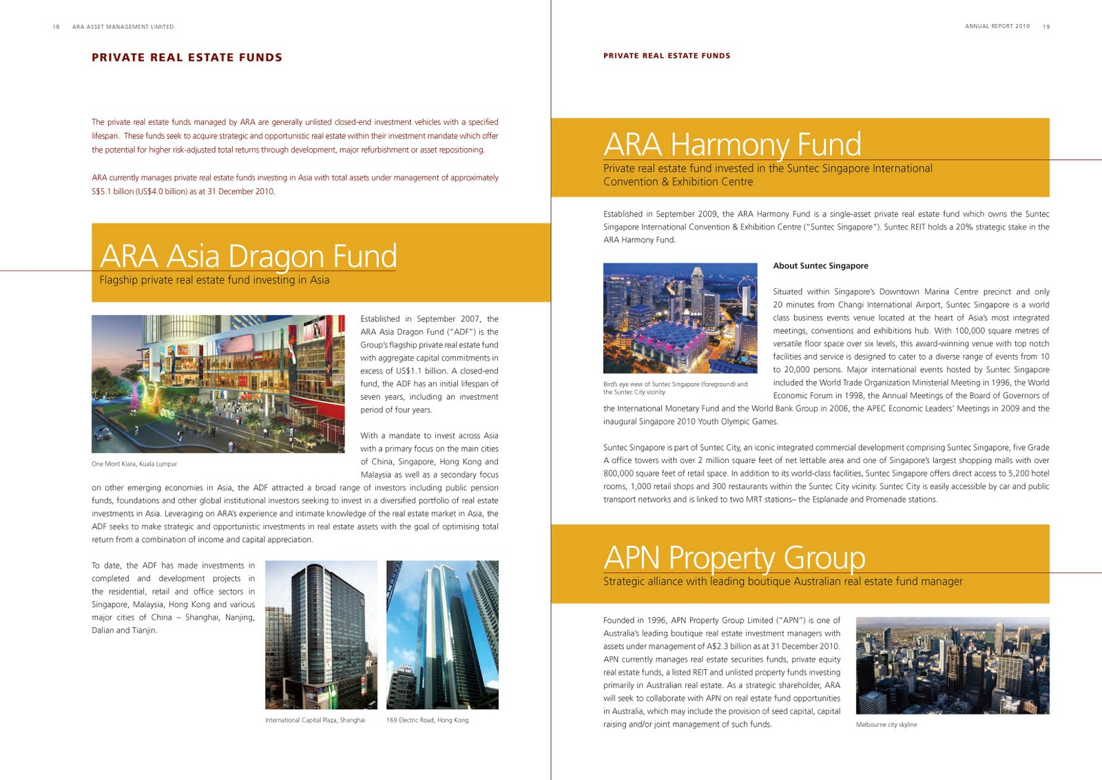 Asian Real Estate Income Fund - Asian-2240