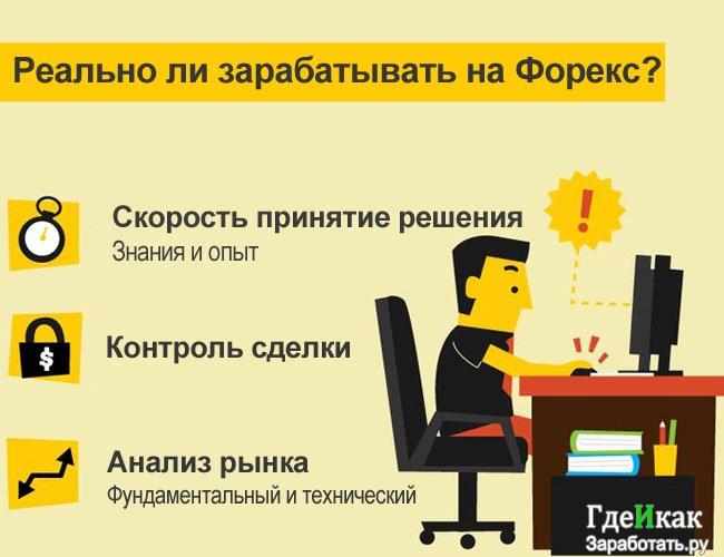 Платные отзывы, как можно заработать на платных