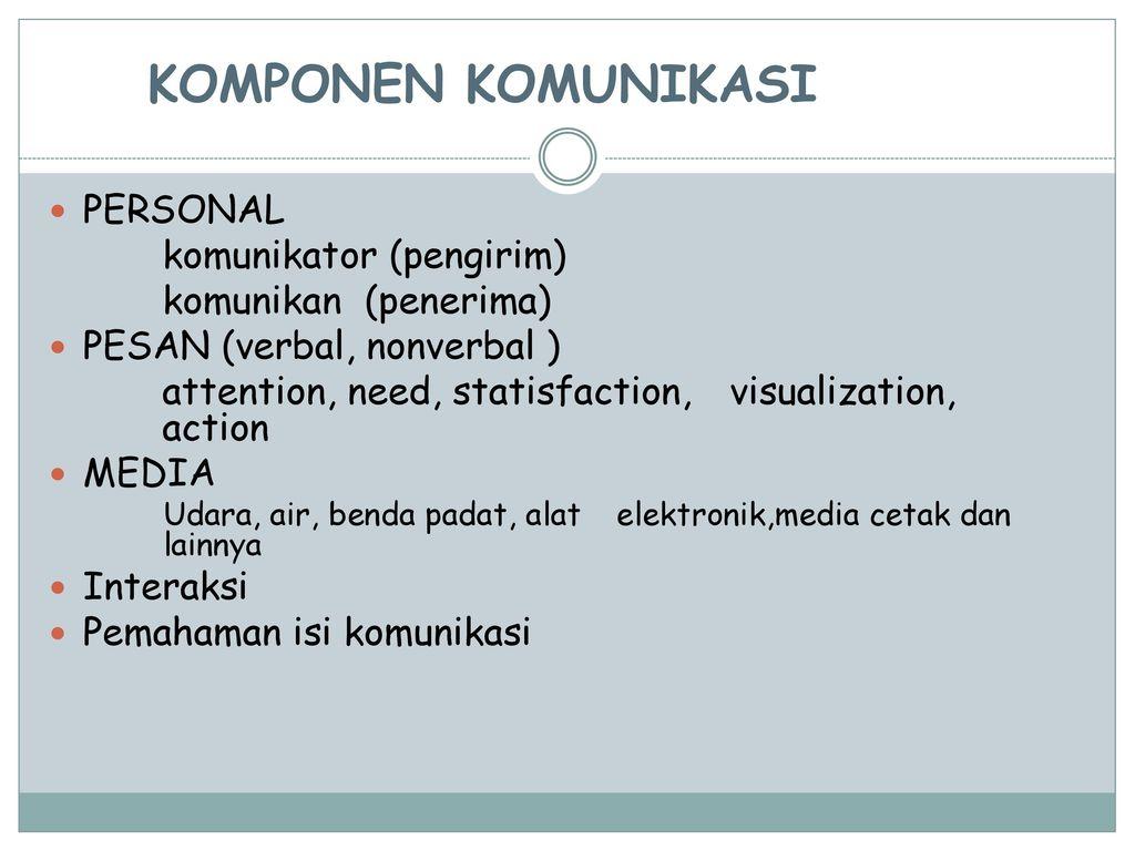 Komunikasi berkesan (2000 edition) - Open Library