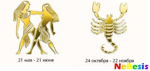 Гороскоп рак мужчи  совместимость мужчи  рак женщи  скорпион