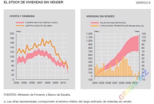 Недвижимость в Венгрии: анализ рынка и основные