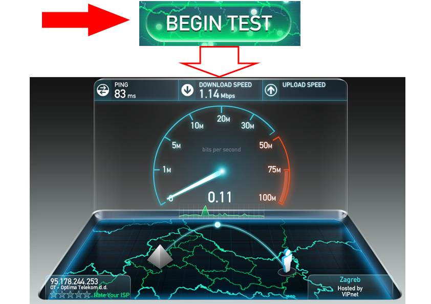 Why is American internet so slow? - theweekcom