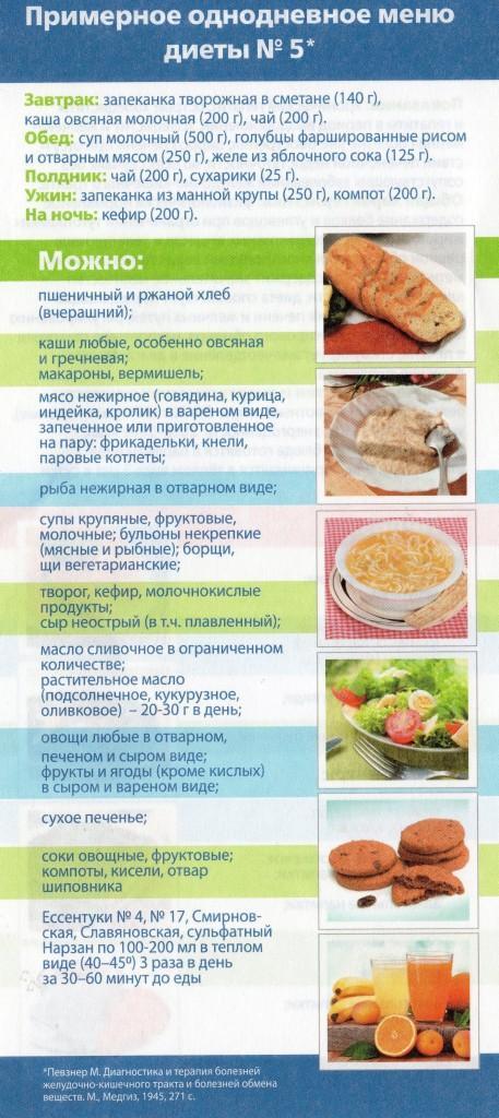 Вариант диеты при ожирении