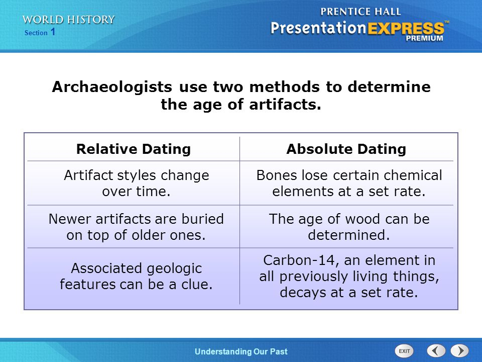 Methods for dating artifacts