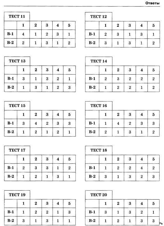 Ответы на контрольные работы по математике 6 класс никольский с ответами