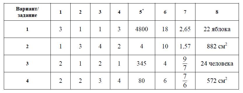 Краевая диагностическая работа по математике 7 класс 2014 ответы