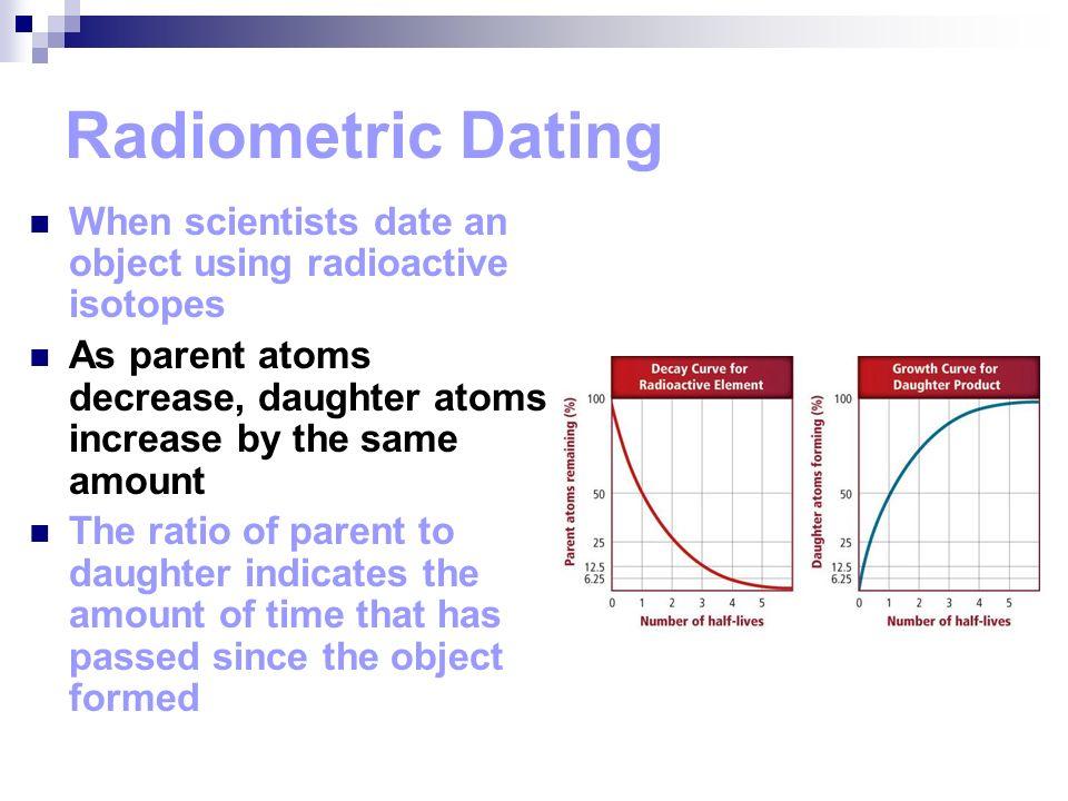 Radiometric dating elements