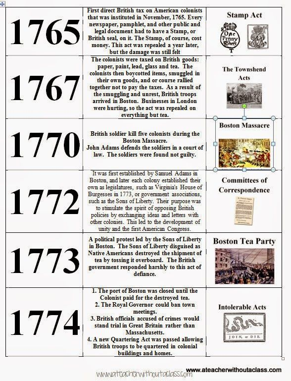 Best 25+ American revolution timeline ideas on Pinterest - timeline template for student