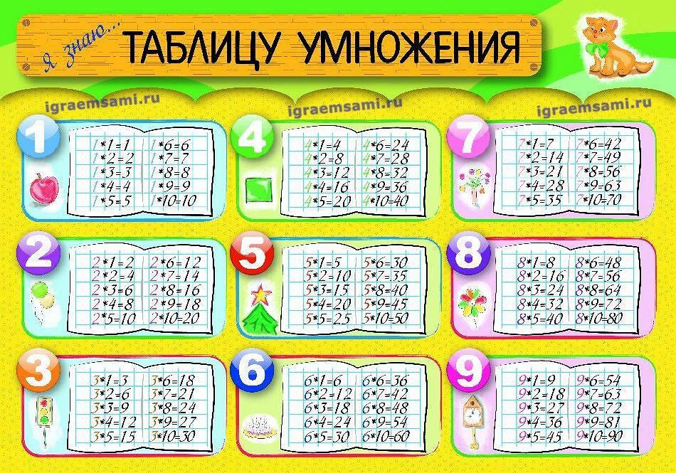 Купить головоломки для детей 5-8 лет занимательные - babadu