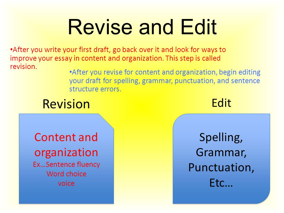 Proofreading Steps - buywriteonlineessaycom