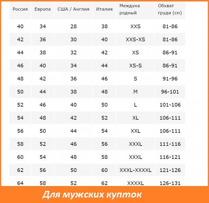 Таблица китайских размеров детской одежды алиэкспресс