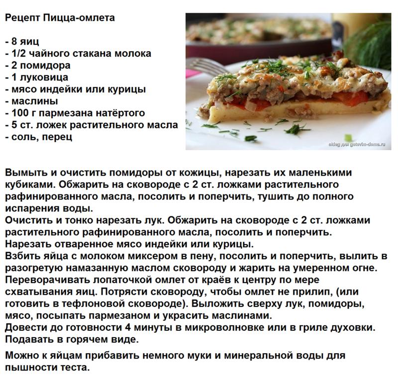 Рецепт теста для пиццы быстрое приготовление