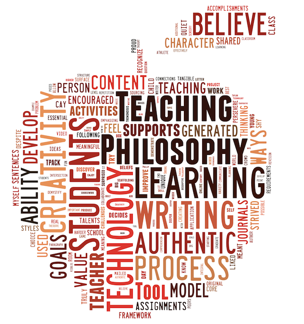 My Philosophy of Teaching Essay - 1076 Words - Bartleby