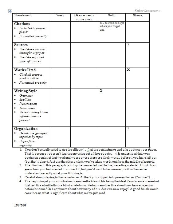Research Paper Grading Rubric - hardingedu