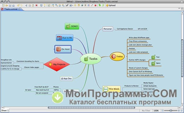 MindManager Mind Mapping Software