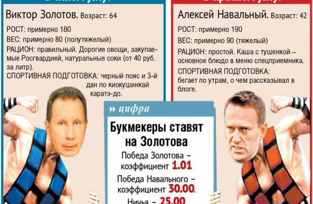Молчание— неЗолотов. Почему глава Росгвардии исчез после вызова Навальному