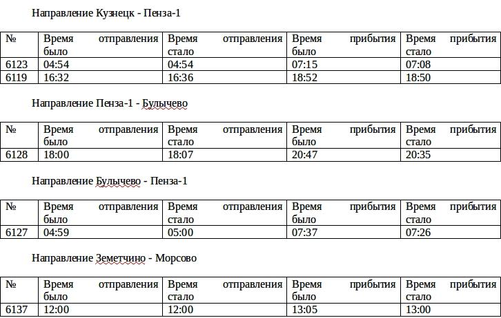 автобус тольятти пенза цена билета