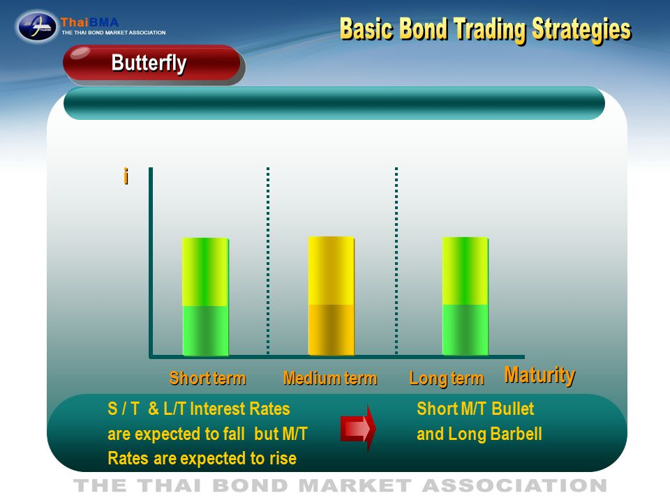 bond trading strategies butterfly