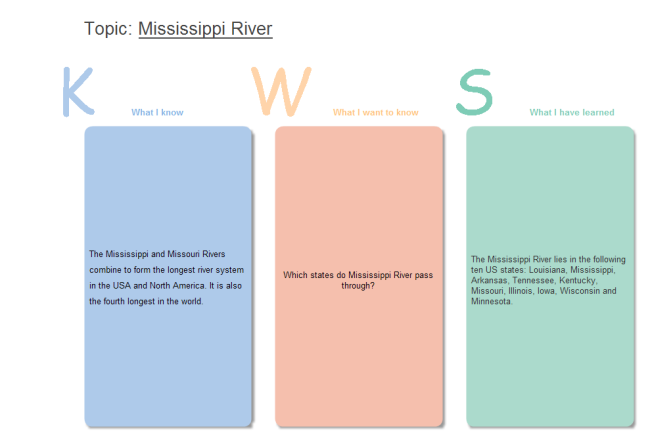 Compare and contrast essay template pdf