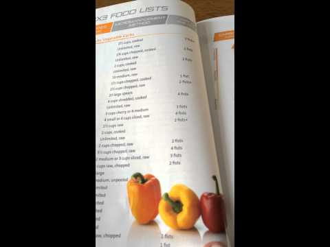 P90X3 Accelerated Fitness Nutrition Plan - An
