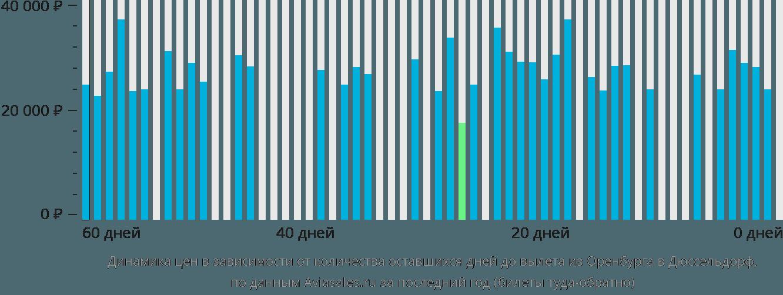 Отзывы туристов об отелях ОАЭ в 2017 году