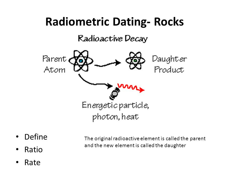 def of radioactive dating