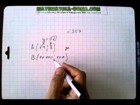 Математика 8 класс макарычев гдз 2000 год