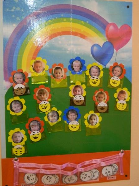 календарь природы для детского сада своими руками 2 младшая группа