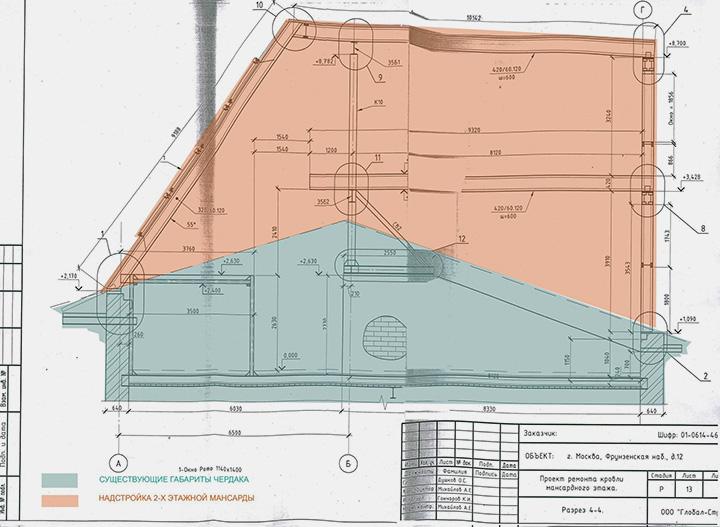 Строители выдавали эту схему за разрешающий стройку документ