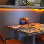 Ресторан Sunny - фотография 5