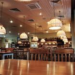 Ресторан Пиворама - фотография 1