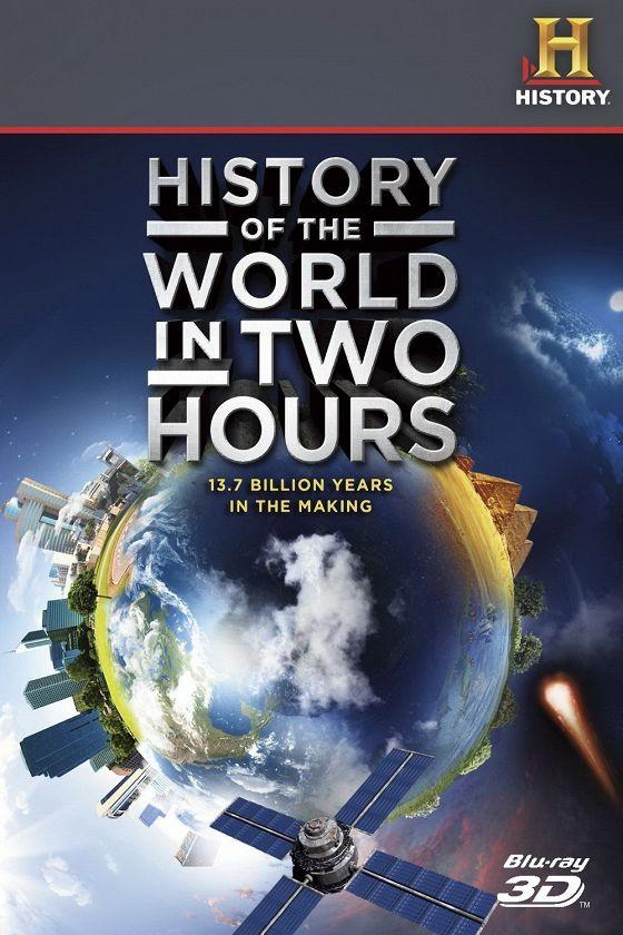 История мира за два часа (History of the World in 2 Hours)