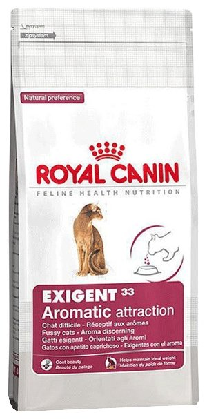 Ответы на тест корм royal canin