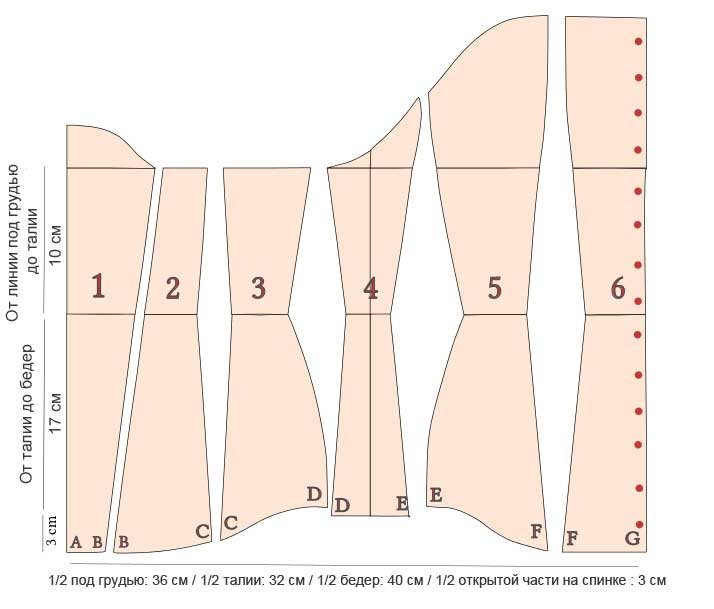 детские размеры одежды в сантиметрах рукав