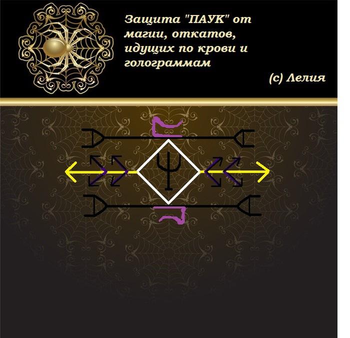 Эзотерические расклады - 1001 Оракул - Форум о