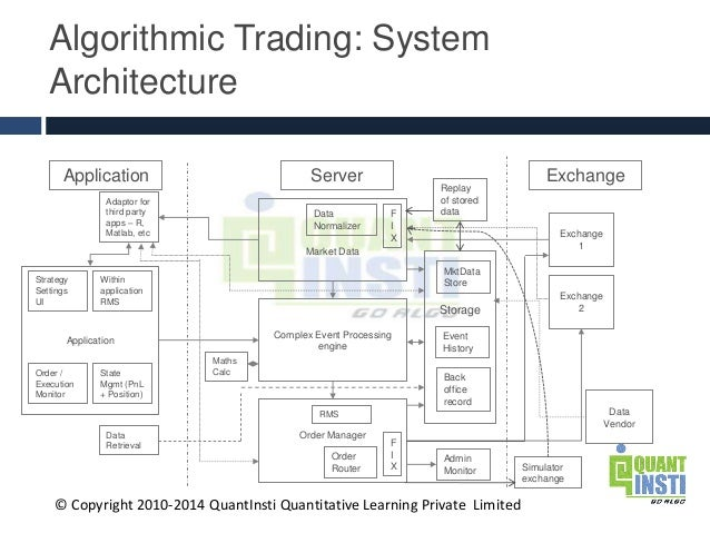 quant trading system