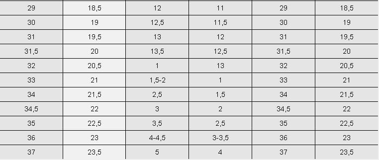 Размер обуви детский сша на русский на алиэкспресс таблица