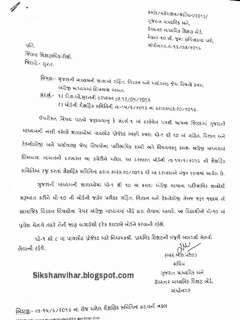 Paryavaran essay in gujarati