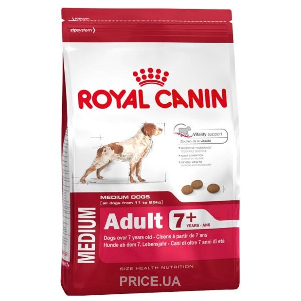 Canin royal uk