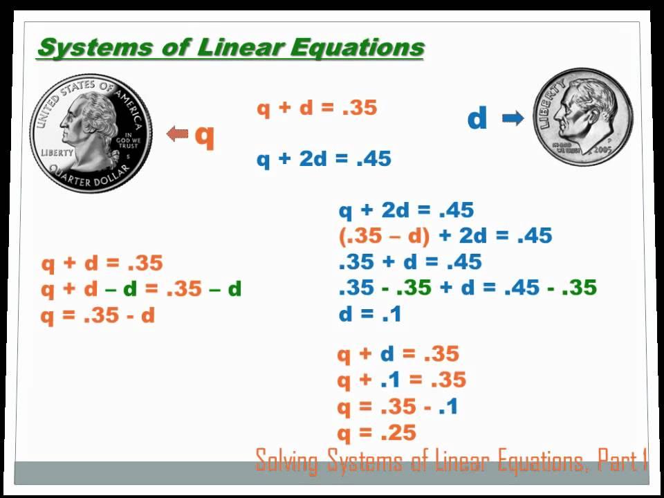 Algebra I - Khan Academy
