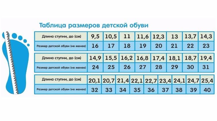 Обувь размер 6 сша на русский на алиэкспресс таблица