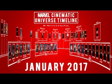 DC Movie Release Schedule Unveiled- screenrantcom