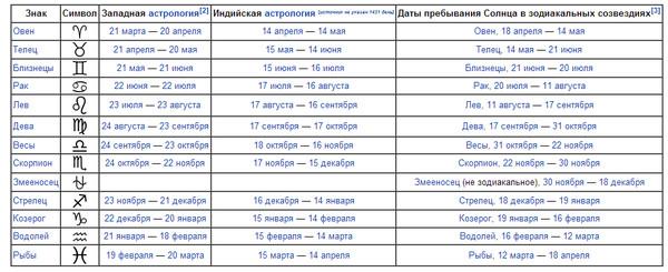 Гороскоп весы женщи    сентябрь 2013